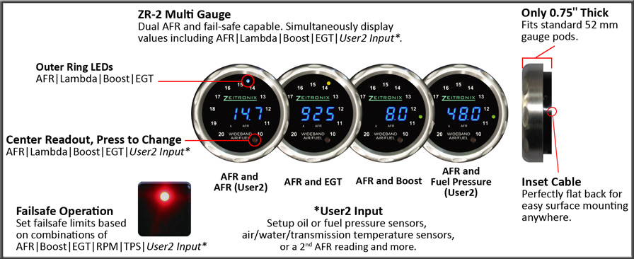 zr zr multi gauge displaying afr lambda map zr 2 features diagram